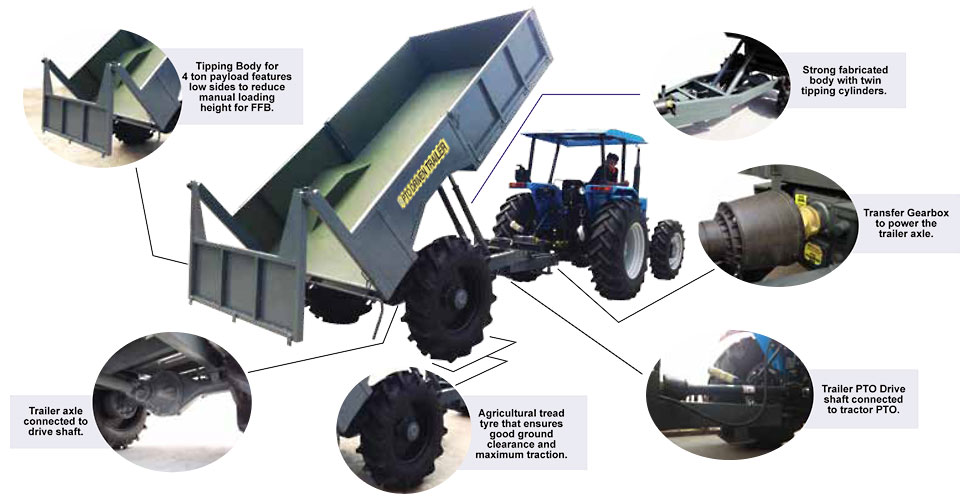 PTO Driven Trailer | Specialised Equipment | Products